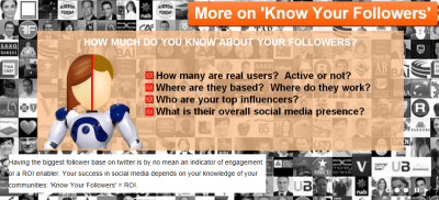 Know Your Followers KYF Best Twitter Followers Social Media ROI