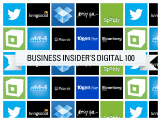 Business Insider - DIGITAL 100: The World's Most Valuable Private Tech Companies