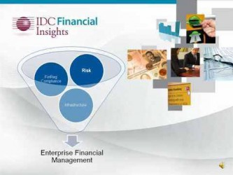 APAC Insurers To Focus On Social Media, Online, Mobile In 2013 [Innovation]