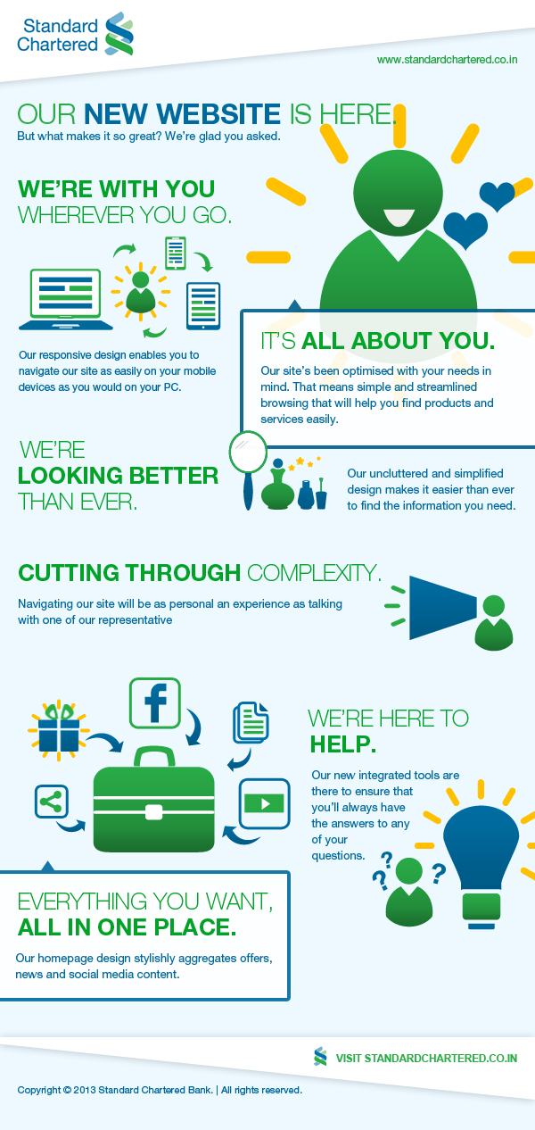 Six Reasons You Love Standard Chartered New Web Design India