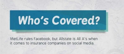 Social Media Insurance Leaders And Customer Engagement