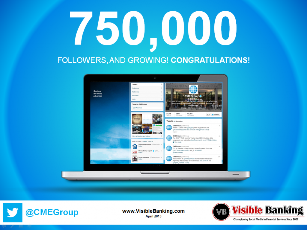 CME Group Reaches 750,000 Twitter Followers