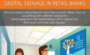 2 INFOGRAPHICS on Retail Banking Branches: Digital Signage & New Design