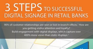 infographic retail banking branch digital signage 3-step to success