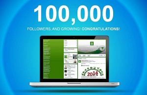 Fidelity Investments Twitter Followers 100k Social Investor March 2014