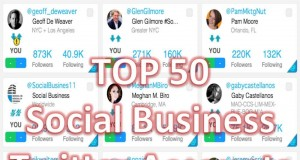 Top 50 Social Business Twitter Accounts