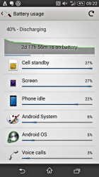 Sony Xperia Z3 Compact Best Battery Smartphones 2014