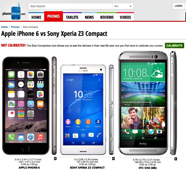 Sony Xperia Z3 Compact Size Comparison iPhone 6 HTC one