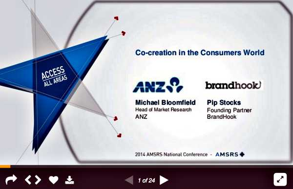 ANZ Bank Innovation Cocreation Banking Customer