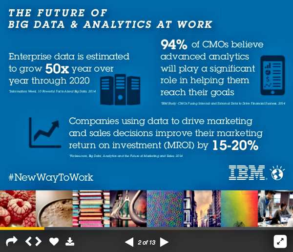 IBM NewWayToWork Big Data Analytics
