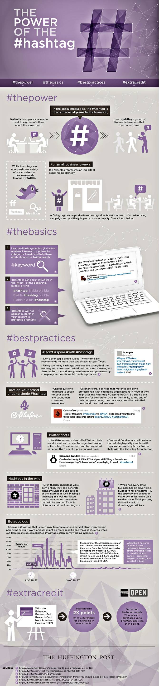 How to Use Twitter Hashtags INFOGRAPHIC social media