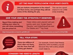 How To Viral Videos Infographic