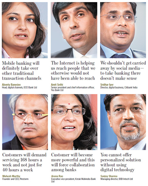 Top Indian Banks Opinions on Social Media Banking