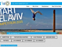Start Tel Aviv Competition Start up Saxo Bank